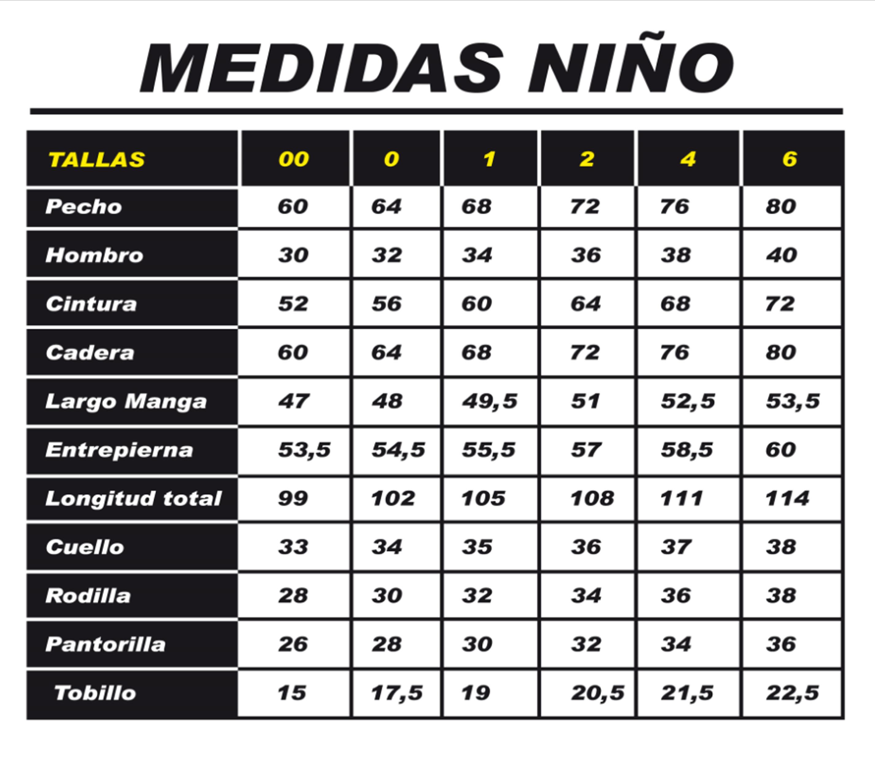 MEDIDAS20NIÑO-1.jpg